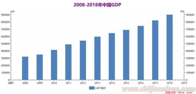 真假繁荣·出生人口创新低·人均可支配收入28228元